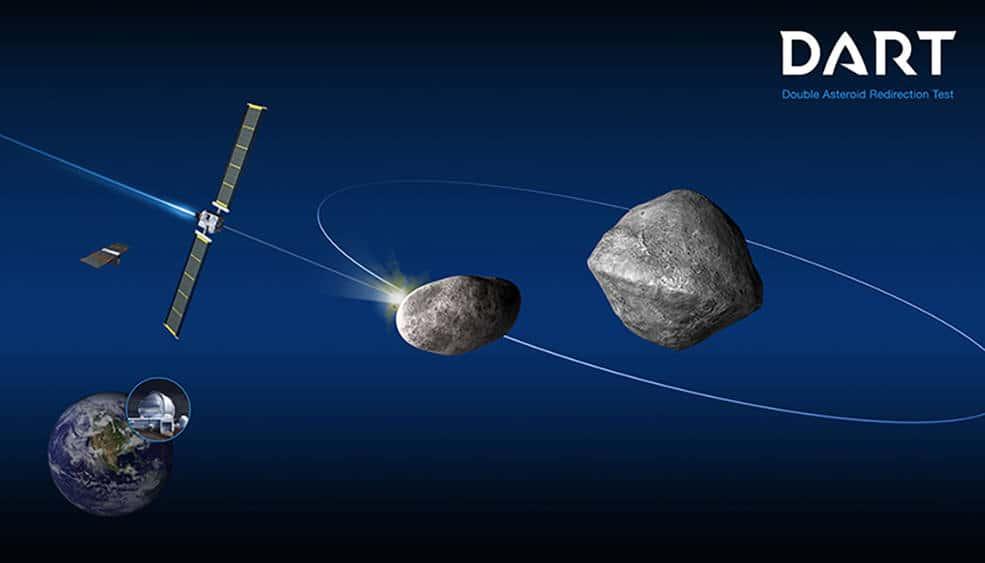 Célegyenesben a NASA bolygóvédelmi technológiájának tesztelése! 1