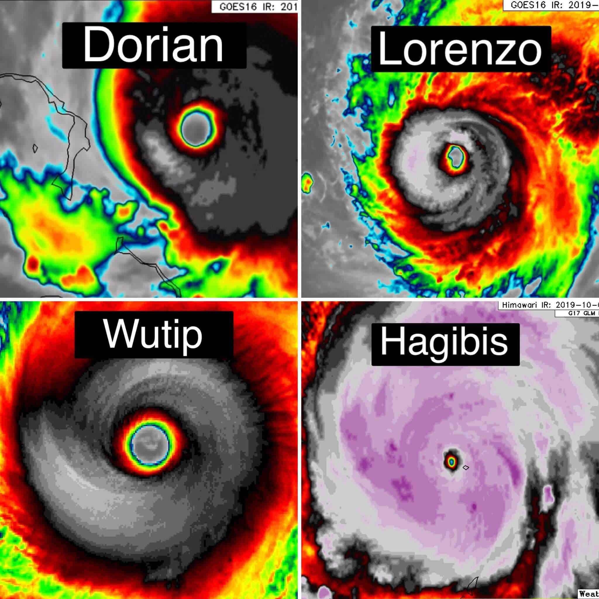 Coriolis-erő, avagy a ciklonok, hurrikánok és a meteorológia háttér munkása! 1