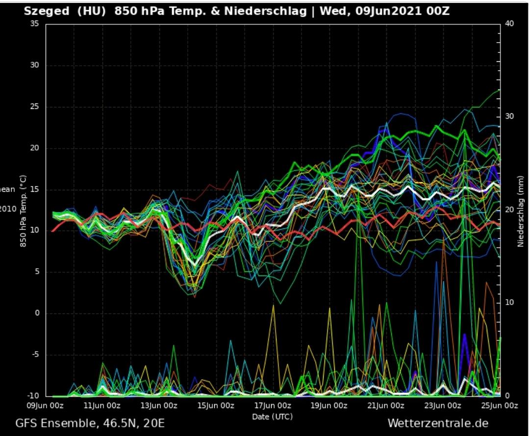 Jövő héten hőhullám érkezhet: akár 32-35 fok! 4