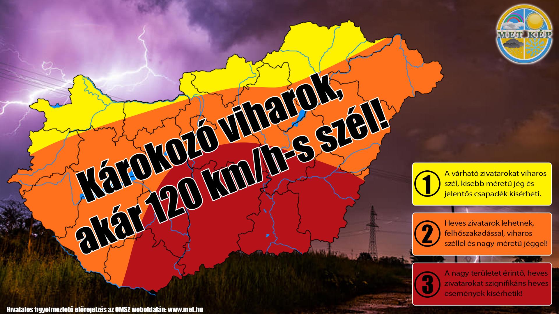 Piros figyelmeztetés: orkán erejű 120km/h-s szélvihar, nagy jég! 2