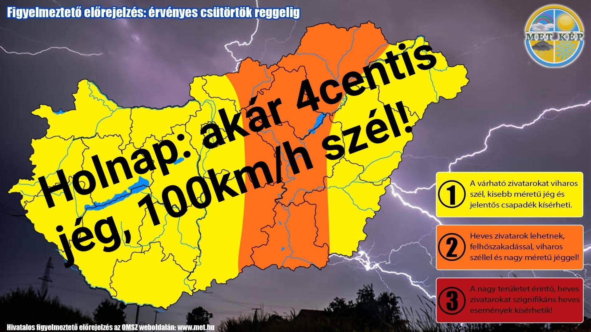 Figyelmeztetés: heves zivatarok, nagy jég, viharos szél! 8