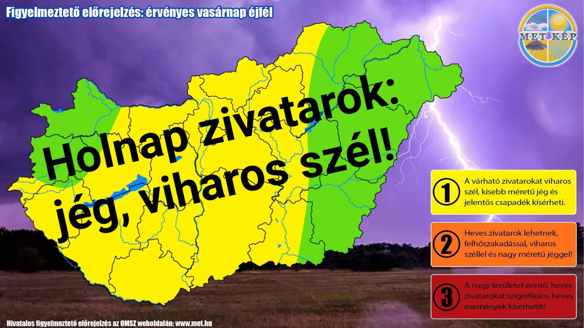 Figyelmeztetés: zivatarok, viharos szél, jégeső! 1